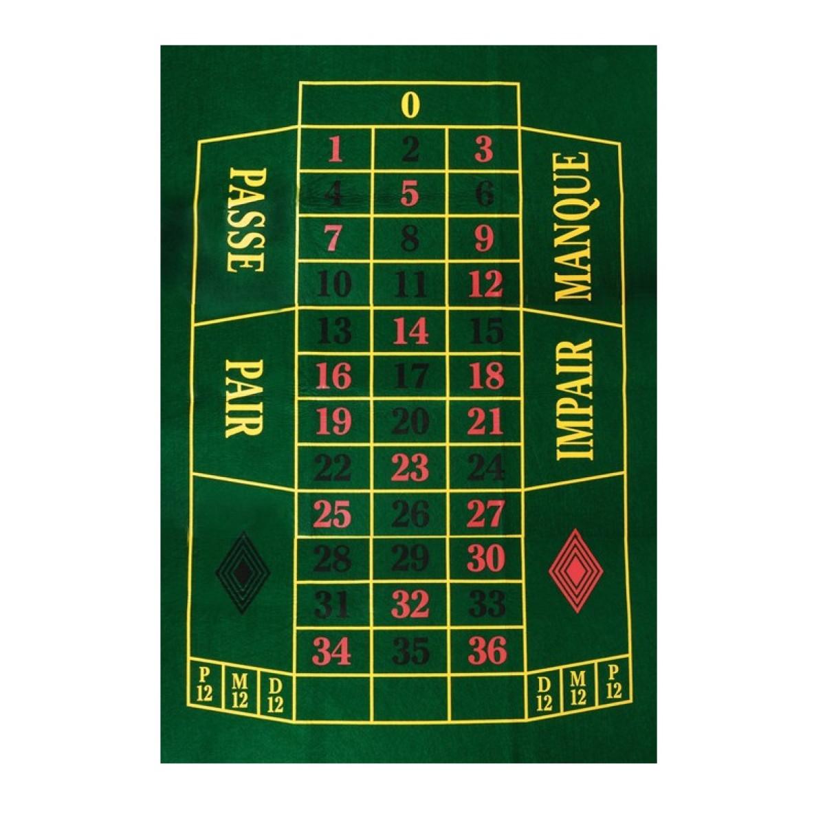 Roulette Tafel Te Koop.Roulette Mat 130 X 90 Cm Kopen Op Amusement Be